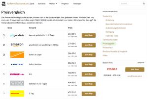 Beispiel: Der Preisvergleich auf einer Testseite